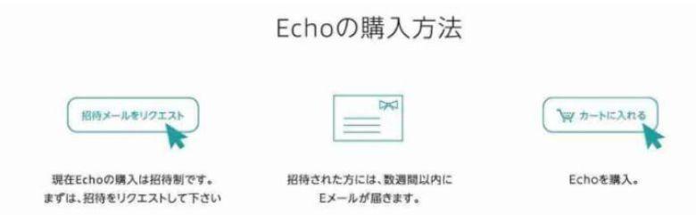 Amazon Echoの購入方法