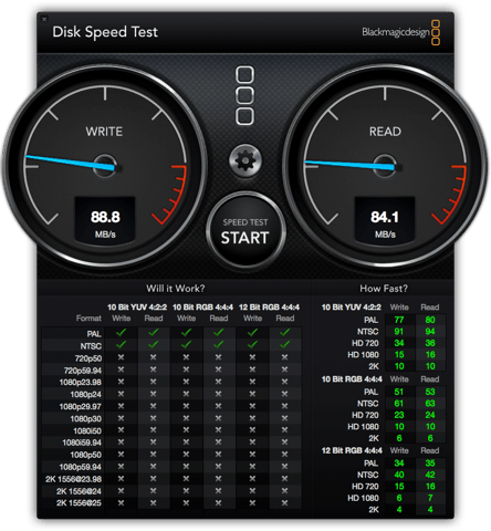 Internal HDD DiskSpeedTest