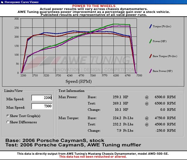 awe-tuning-987-cayman-muffler-010