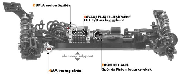 HPI Vorza FLUX 1/8, RTR, elektromos buggy modellautó