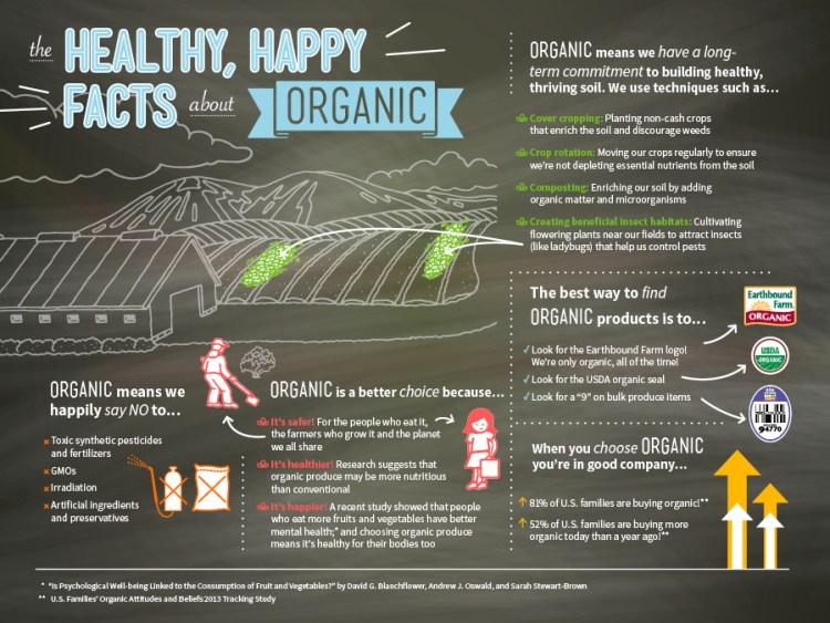 Healthy-Happy-Facts1_900x675