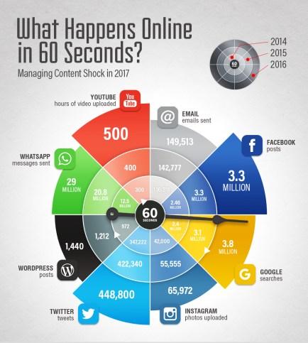 15 Insta Debate 60-seconds-online