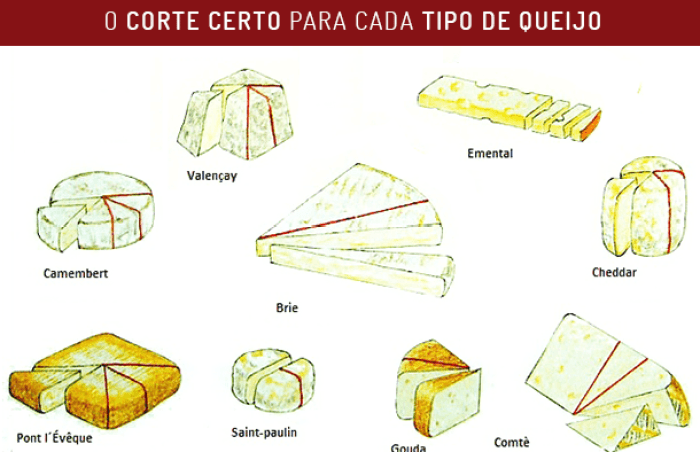 cortar-queijos