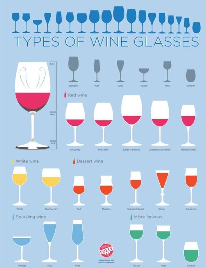 servir-vinho-tabela-tacas-vinhos