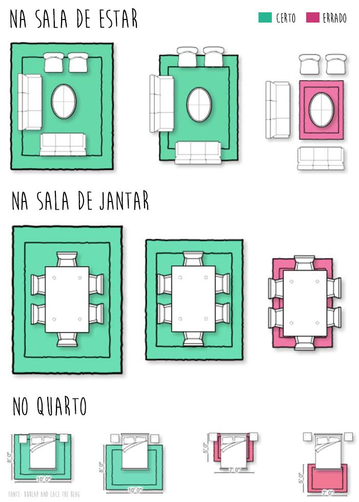 tapetes-na-decoracao-info