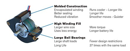 The Advantages of MOONS' Encapsulated Stepper Motor