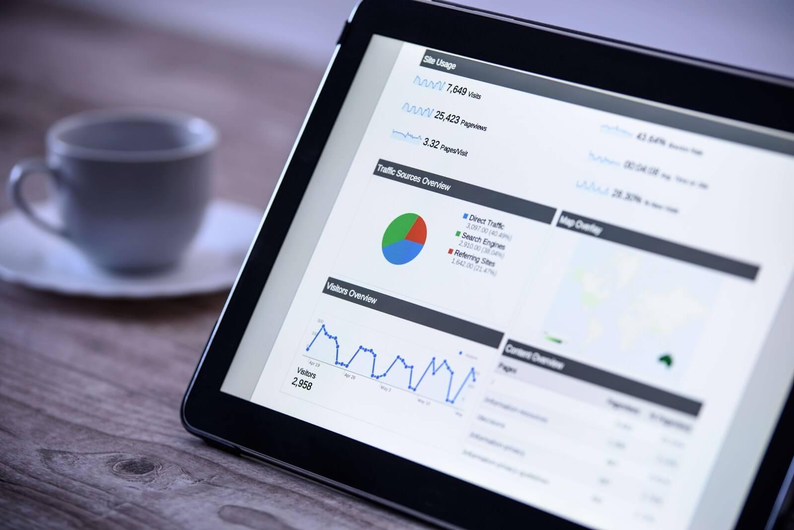 تحليلات جوجل: أهم المؤشرات التي ينبغي تتبُّعها