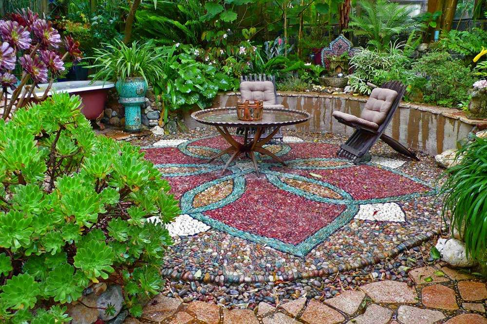 Different Types Landscaping Rocks