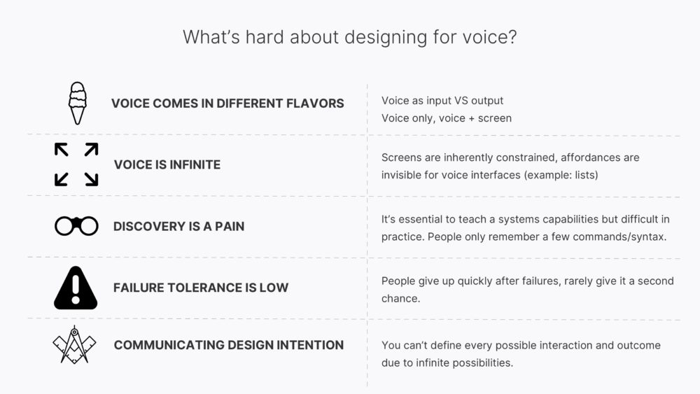 What's hard about designing for voice?
