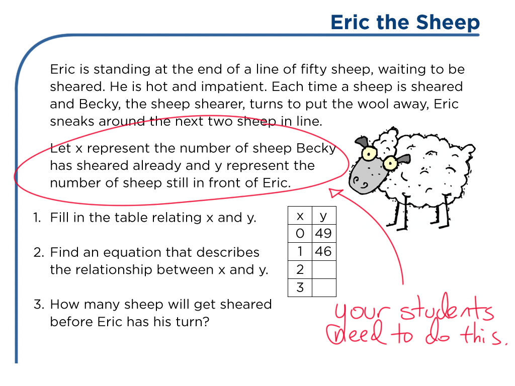 Eric The Sheep Dy Dan