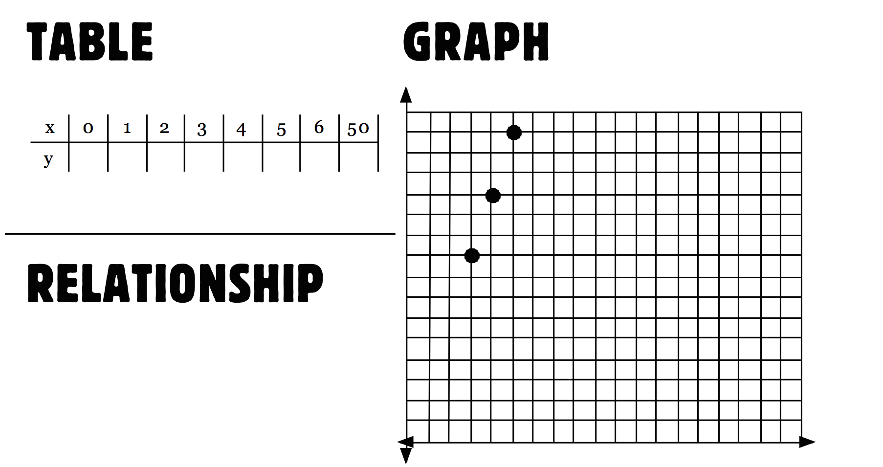 Tables Graphs And Equations Worksheet