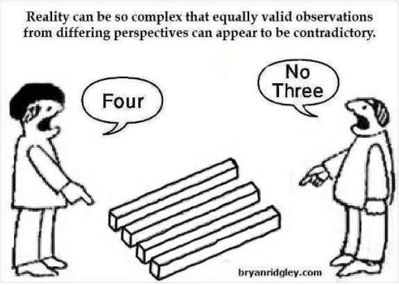 cuestión de perspectiva