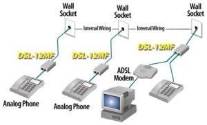 DLink DSL12MF ADSL2 MicrofilterSplitter  DSL12MF   Mwaveau