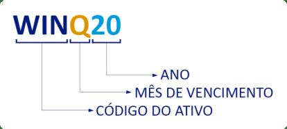 codigo-negociacao-mercado-futuro