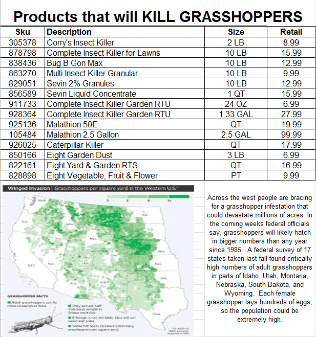 D&B Products to Kill Grasshoppers