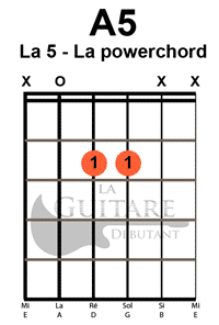 La 5 powerchords