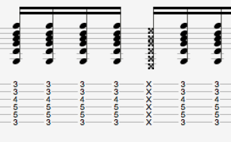 notes sur une tablature de guitare