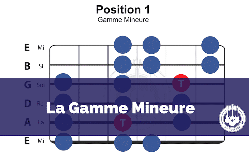 gamme mineure guitare