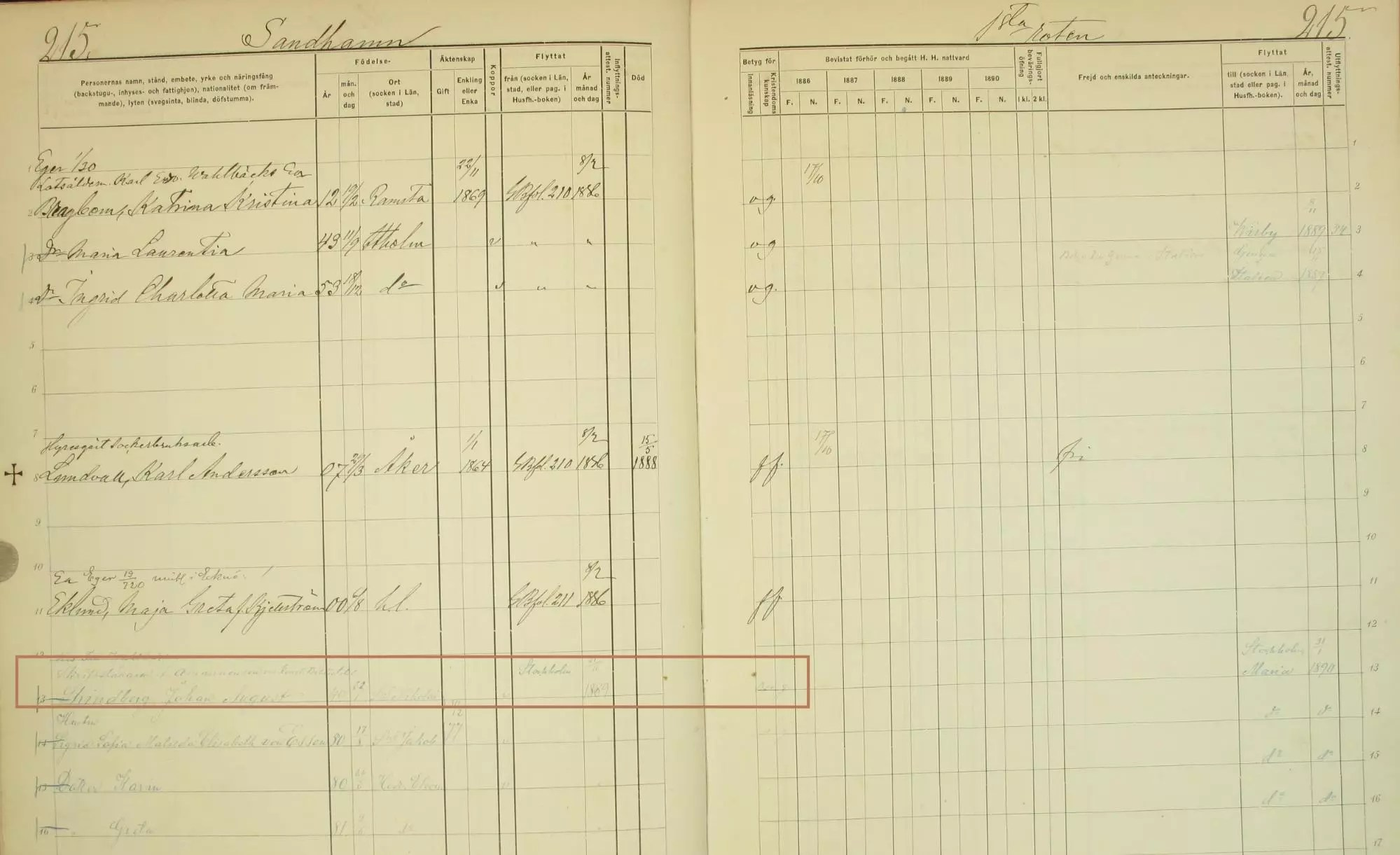 Sweden Household Examination Record of August Strindberg [Credit: MyHeritage Sweden Household Examination Books, 1820-1947]