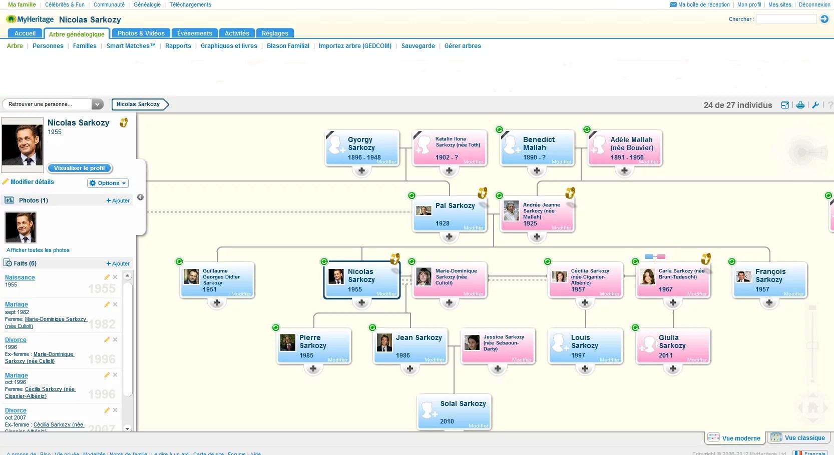 La Grande Famille De Nicolas Sarkozy Myheritage Blog