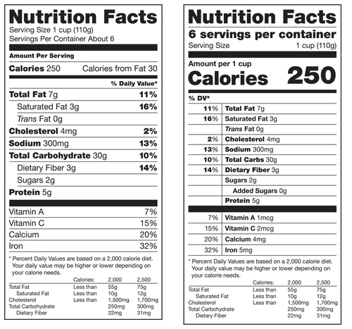 2 versions of a nutrition facts label