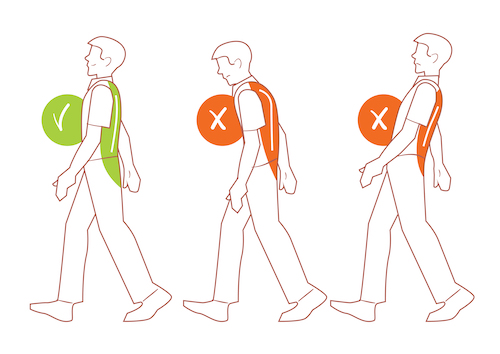 Walking with proper posture graphic