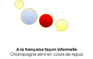 Disposez vos verres à la française de façon moins formelle