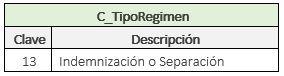 c_TipoRegimen-nueva-clave-sat