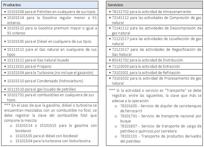 factura-individual-hidrocarburos-ClaveProdServ_sat_blog_mysuite