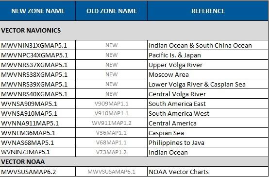 Navionics Chart Update - November 2012