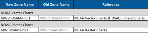 MaxSea NOAA Chart Update List