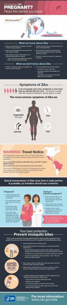 Zika_ Pregnant_ Read this before you travel