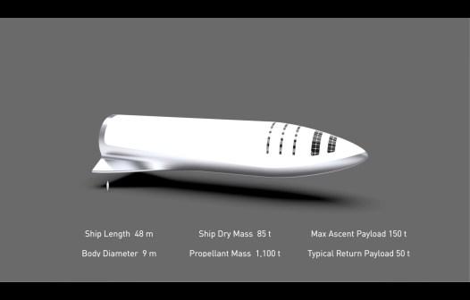 BFR vue du vaisseau seul
