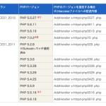 【解決】CPIのレンタルサーバーACEプランでphpバージョンが上がらない!
