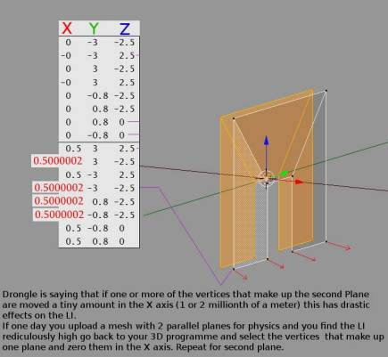 Second Life Mesh Physics Problem