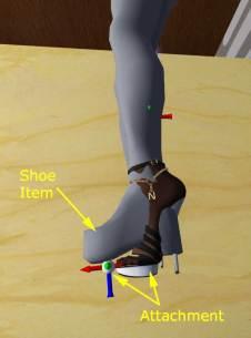 Shoe Item & Attachments