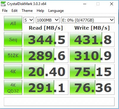 M.2 SSD Performance - New COmputer