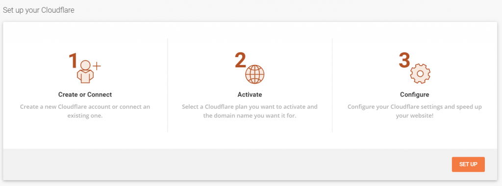 This screenshot shows you how to set up Cloudflare.
