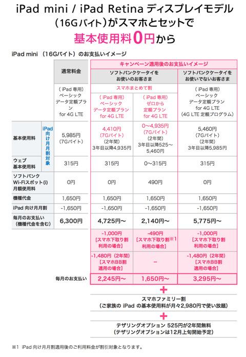 IPad mini iPad Retinaディスプレイモデルのお支払いイメージ