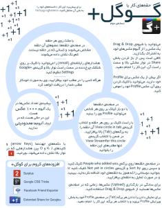 GooglePlusCheatSheet2