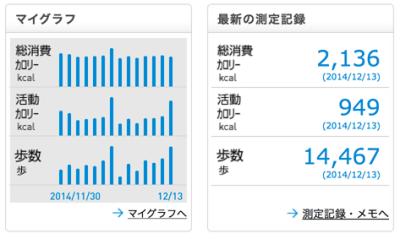 activity_141213