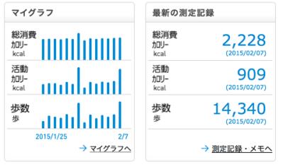 activity_150207