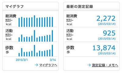 activity_150314