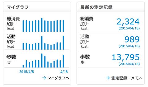 activity_150418