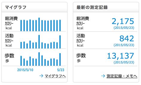 activity_150523
