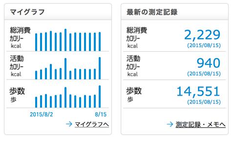 activity_150815