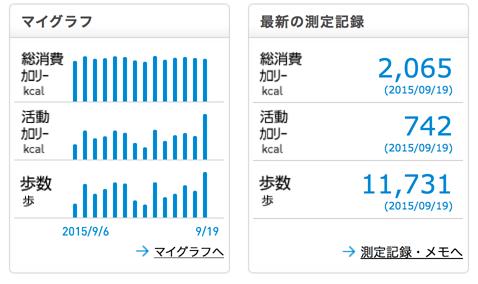 activity_150919