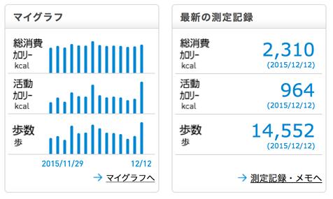 activity_151212