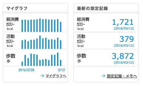 activity_160312