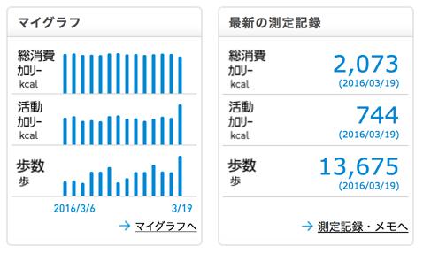 activity_160319